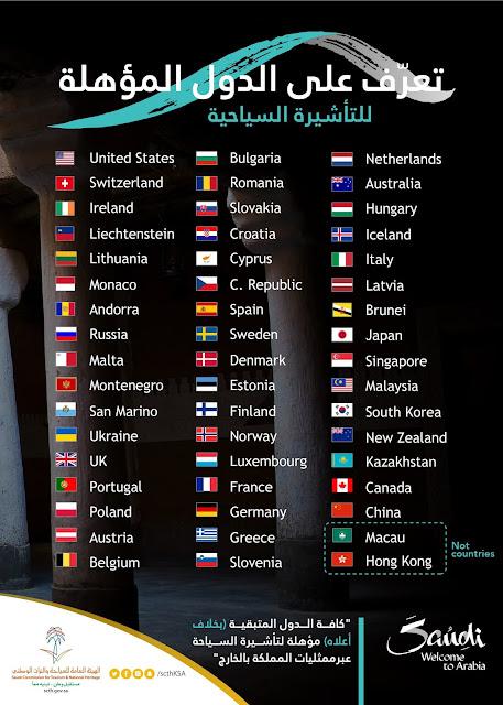 استخراج فيزا سياحية للسعودية والدول التي تشملها التأشيرة السياحية للمملكة