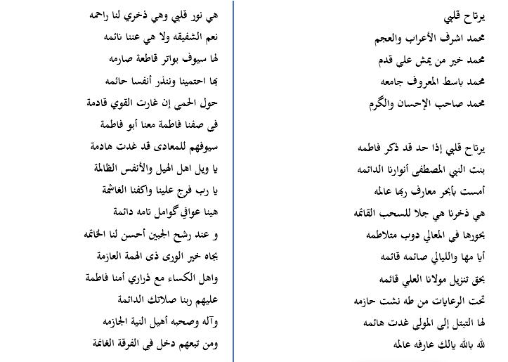 Teks Lirik Sholawat Yartah Qolbi - Lengkap Arab, Latin dan Terjemahannya