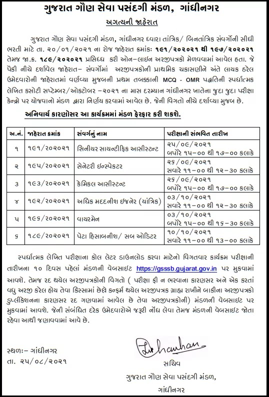 GSSSB Wire man, Sanitary Inspector and other exams dates 2021