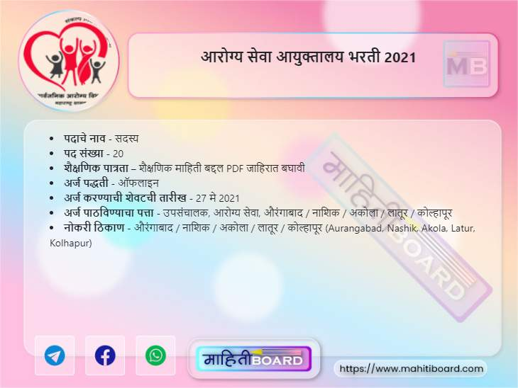 Commissionerate of Health Services Bharti 2021