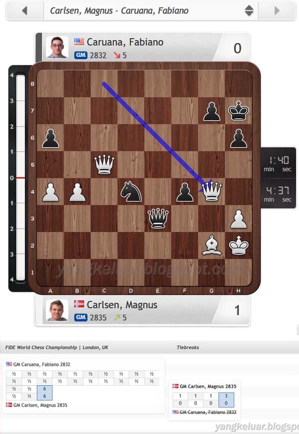 Magnus Carlsen Fabiano Caruana