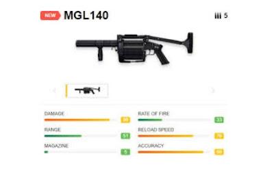 Arti Apa Itu Grenade Launcher di Free Fire  Grenade Launcher di FF Free Fire? Ini Arti dan Penjelasannya