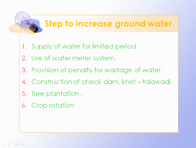 GROUND WATER PPT