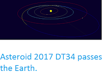 http://sciencythoughts.blogspot.co.uk/2017/03/asteroid-2017-dt34-passes-earth.html