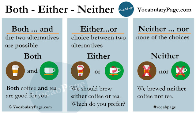 Either/or Neither/nor