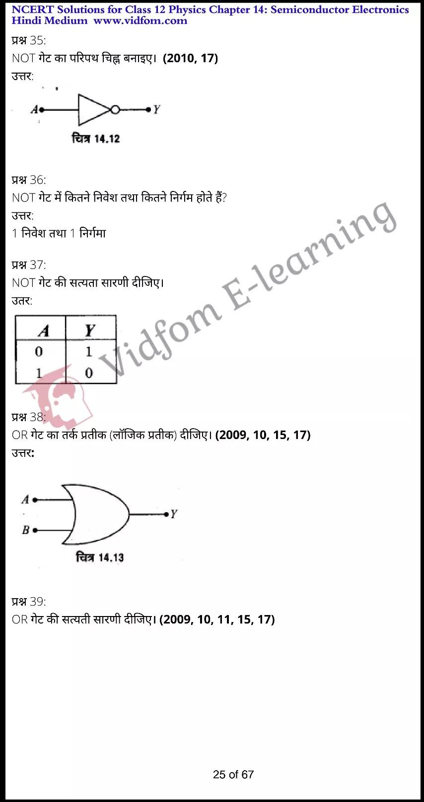 class 12 physics chapter 14 light hindi medium 25