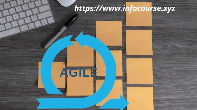 Best Agile Testing Mission | infocourse
