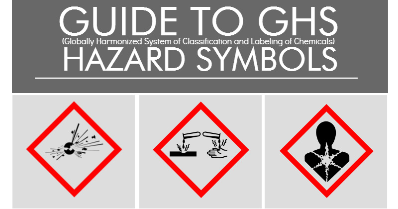 Laboratory Safety 101 Laboratory Hazard Symbols Nano