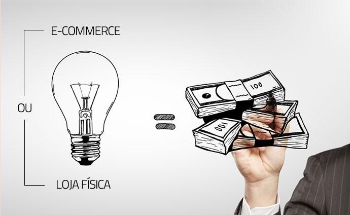 Do e-commerce para a loja física