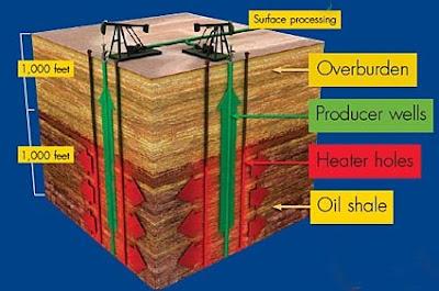 Peak Oil, Meet 3 Trillion Barrels Oil Equivalent: Bringing the Heat thumbnail
