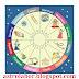 Αστρολογικές προσεγγίσεις με φιλοσοφικό υπόβαθρο