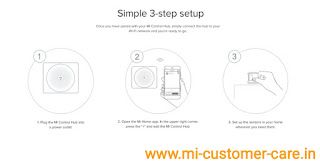 What is the price-review of MI smart Sensor Set?