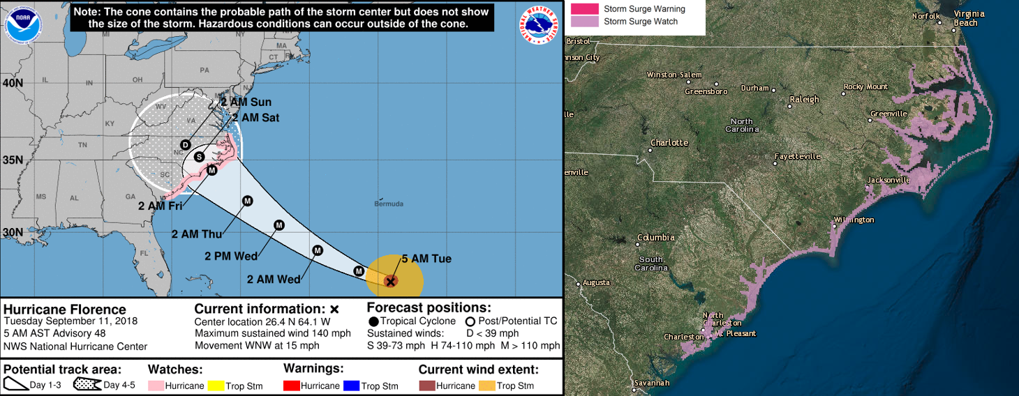 as of 8am edt on tuesday florence is centered 940 miles southeast of wilmington nc and is moving toward the west northwest at 15 mph