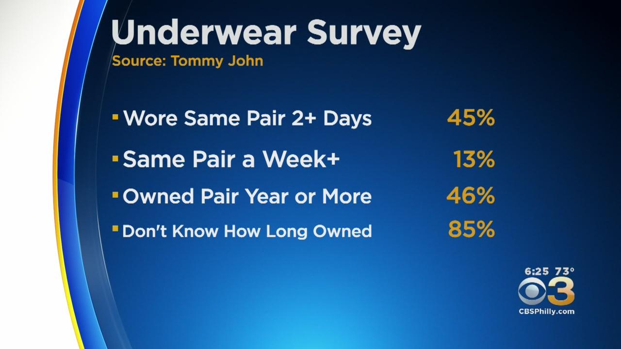 underwear, americans