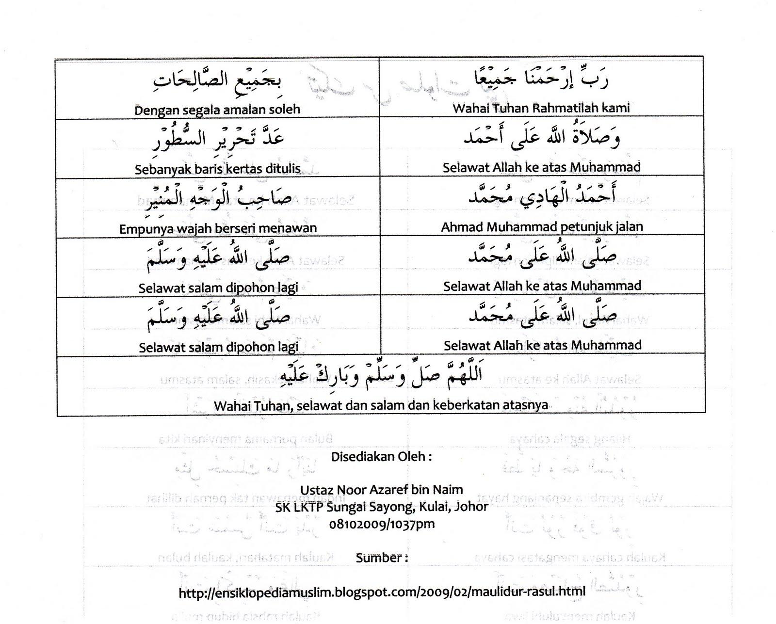 Abu Amirin: TEKS SELAWAT