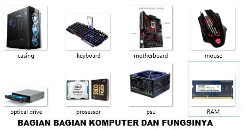 Bagian Bagian CPU Atau Komputer Dan Fungsinya