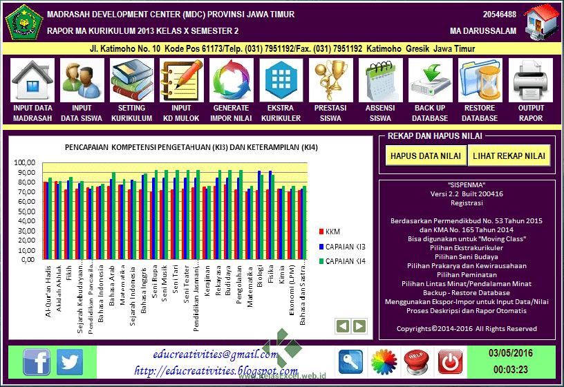Menu Rapor K13 (Kurikulum 2013) Microsoft Excel MTs