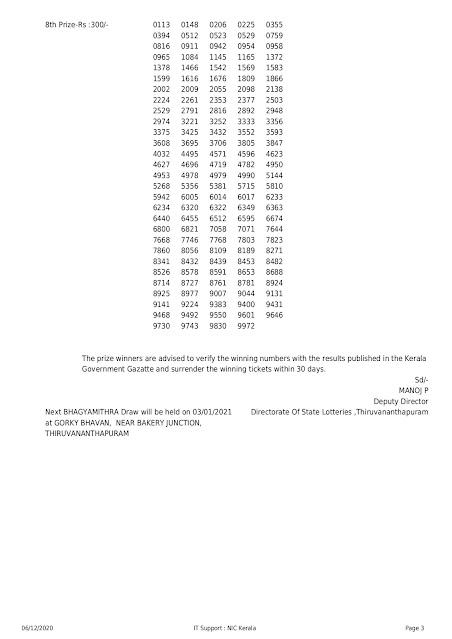 Kerala Lottery Result 06.12.2020 Bhagyamithra Lottery Results BM 1