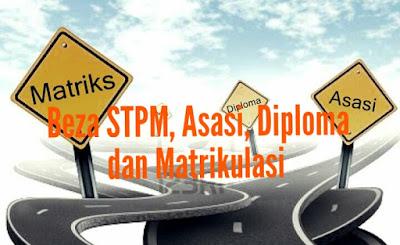 Apa Beza STPM, Asasi, Diploma dan Matrikulasi?