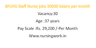 BFUHS Staff Nurse jobs 30000 Salary per month