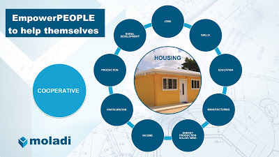 moladi - EmpowerPEOPLE to help themselves