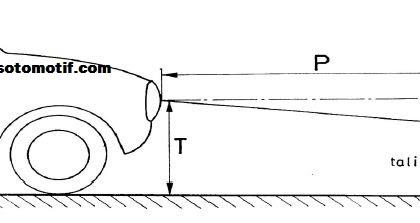 Penyetelan Lampu Kepala ( Head Lamp ) Mobil