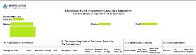 SBI Mutual Fund Capital Gain Loss Statement