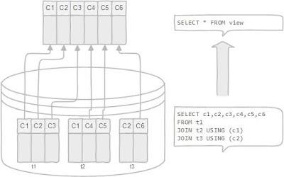 Kelas Informatika - Pembuatan dan Manajemen Tabel PostgreSQL