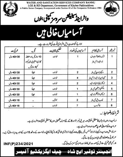 wssc-jobs-2021-advertisement-bannu-water-sanitation-services-company