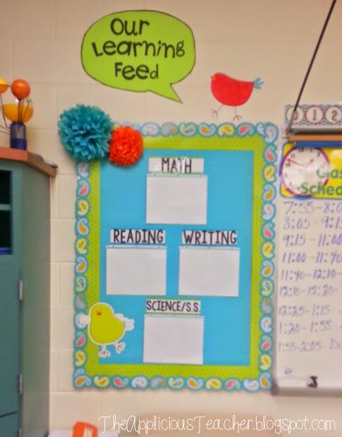 Classroom Learning Objectives Board