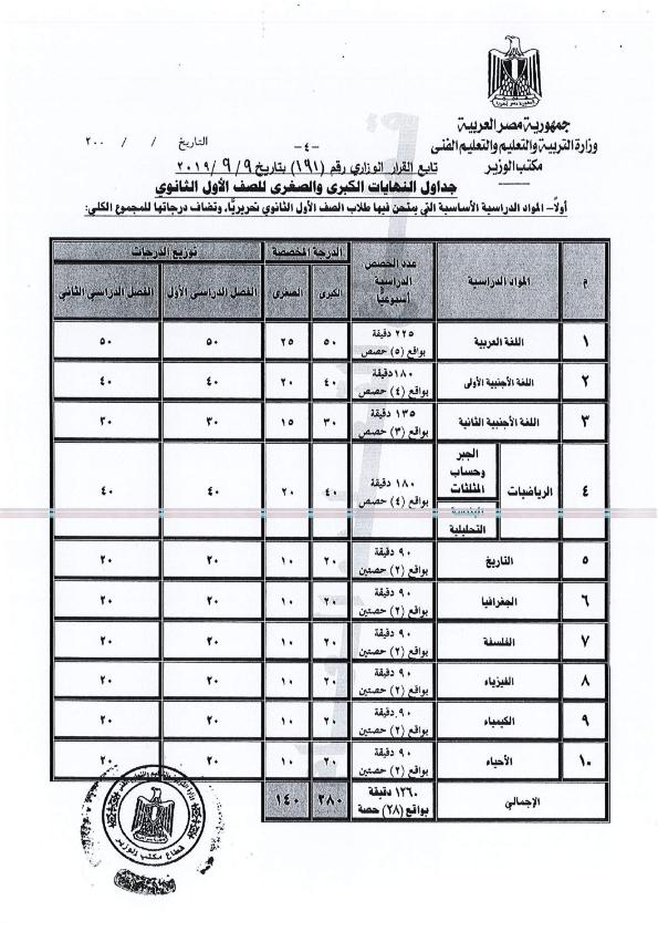 """""""مستند"""".. قرار وزير التعليم 191 لسنة 2019 بشأن نظام الدراسة الجديد للصفين الأول والثاني الثانوي %25D9%2582%25D8%25B1%25D8%25A7%25D8%25B1%2B191_004"""