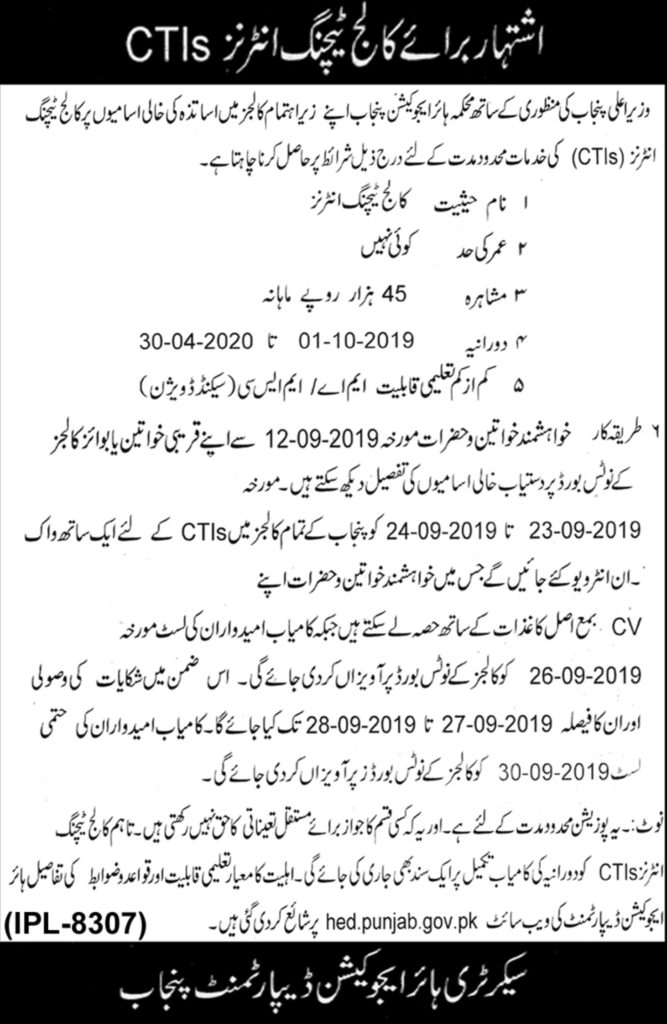 Higher Education Department Punjab Jobs 2019 (CTIS)
