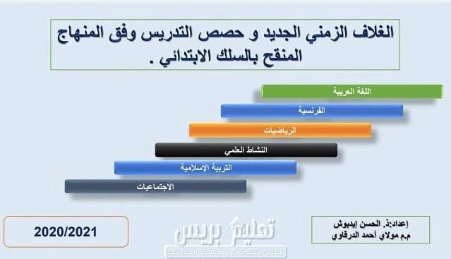 الغلاف الزمني الجديد وحصص التدريس وفق المنهاج المنقح 2020/2021