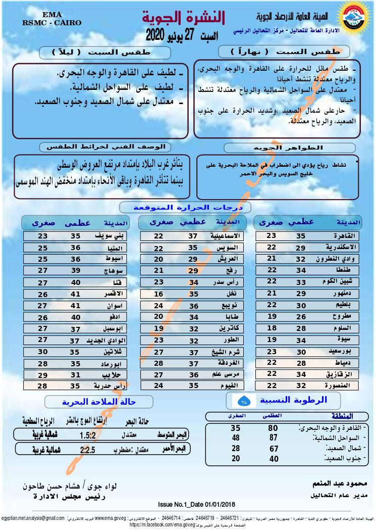 اخبار طقس السبت 27 يونيو 2020 النشرة الجوية فى مصر