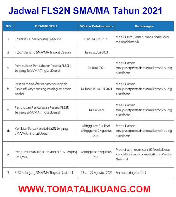 jadwal pendaftaran seleksi fls2n sma ma tahun 2021 tomatalikuang.com