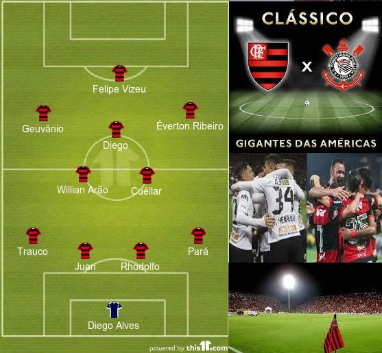 3cc82482b2 Flamengo Notícias  Confira provável escalação do Flamengo contra o ...