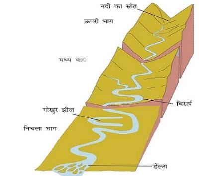 bharat-mein-apwah-tantra