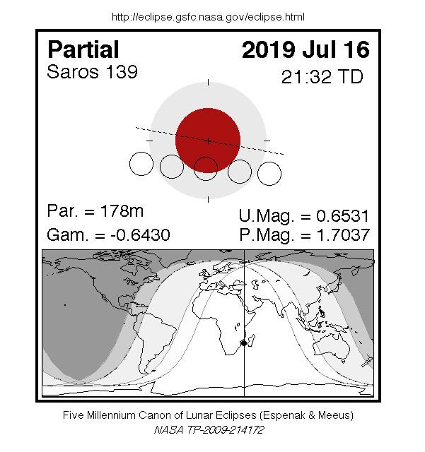 eclipse lunar 16 de julho de 2019 - mapa de visibilidade