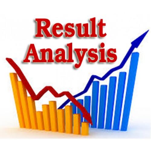 Performance Testing | Load Testing | LoadRunner | JMeter ...