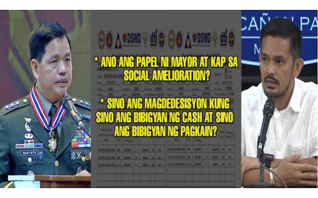 PANOORIN: Role ni Mayor at Kapitan sa pagbibigay ng Cash Assistance sa mga Pamilya