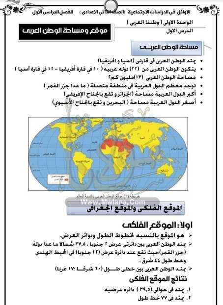 مذكزة ملخص مادة الجغرافيا