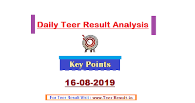 Teer Results of 16th August 2019 and Analysis