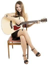 Tư thế ôm đàn khi tập đàn guitar
