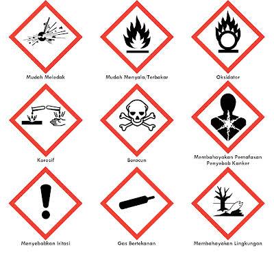 Label Tanda Simbol Kemasan Bahan Material Berbahaya B3 Manajemen K3 Umum