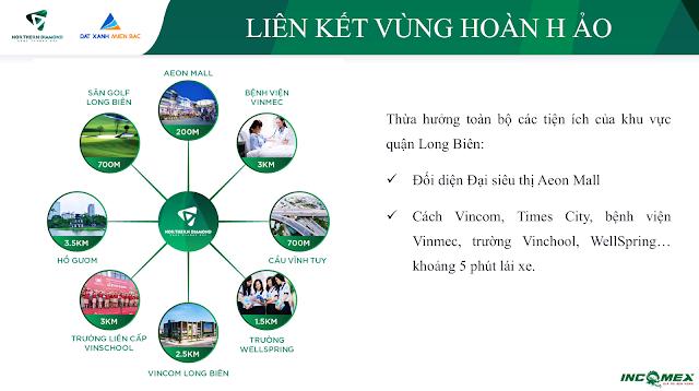 Liên kết vùng dự án Northern Diamond Long Biên