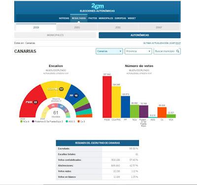 elecciones-autonomicas-canarias