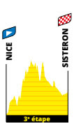 tour de francia 2020 etapa 3