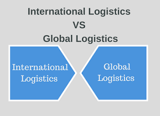 logistics management and international logistics management Are you or your company prepared to meet the challenges of the complex and evolving logistics and supply chain workforce logistics & supply chain management.