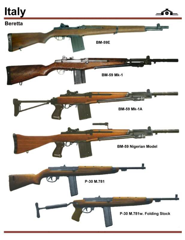 Si Vis Pacem Para Bellum   : Il Beretta BM 59 (in Italia noto anche
