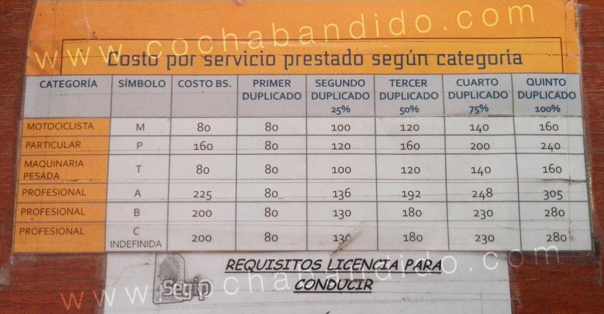 Video Examen Licencia De Conducir Bolivia Cochabandido